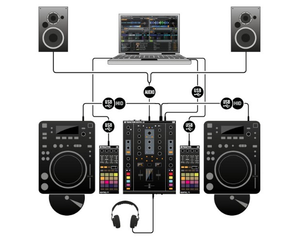 best-decks-for-djing-a-wedding